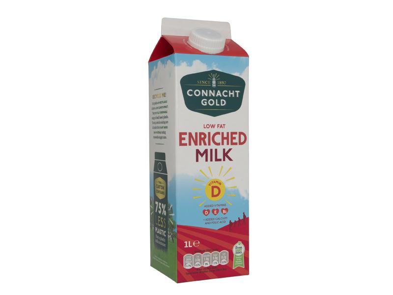 Connacht Gold Enriched Milk